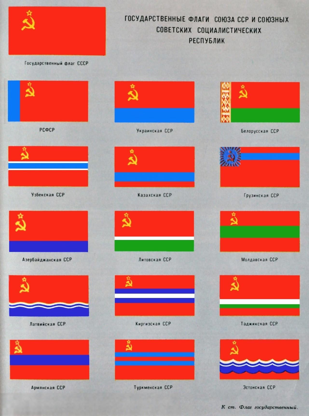 Рисунки всех флагов при ссср